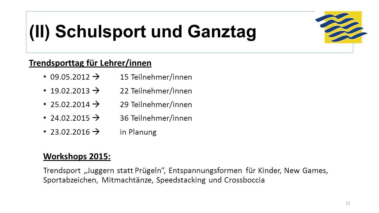 (II) Schulsport und Ganztag Trendsporttag für Lehrer/innen 09.05.2012  15 Teilnehmer/innen 19.02.2013  22 Teilnehmer/innen 25.02.2014  29 Teilnehme
