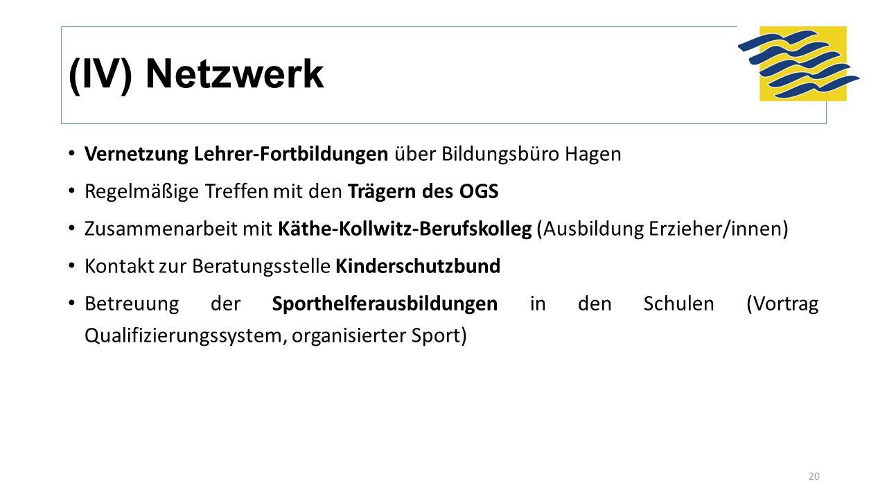 (IV) Netzwerk Vernetzung Lehrer-Fortbildungen über Bildungsbüro Hagen Regelmäßige Treffen mit den Trägern des OGS Zusammenarbeit mit Käthe-Kollwitz-Be