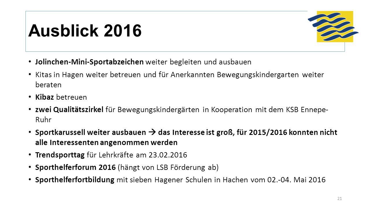 Ausblick 2016 Jolinchen-Mini-Sportabzeichen weiter begleiten und ausbauen Kitas in Hagen weiter betreuen und für Anerkannten Bewegungskindergarten wei