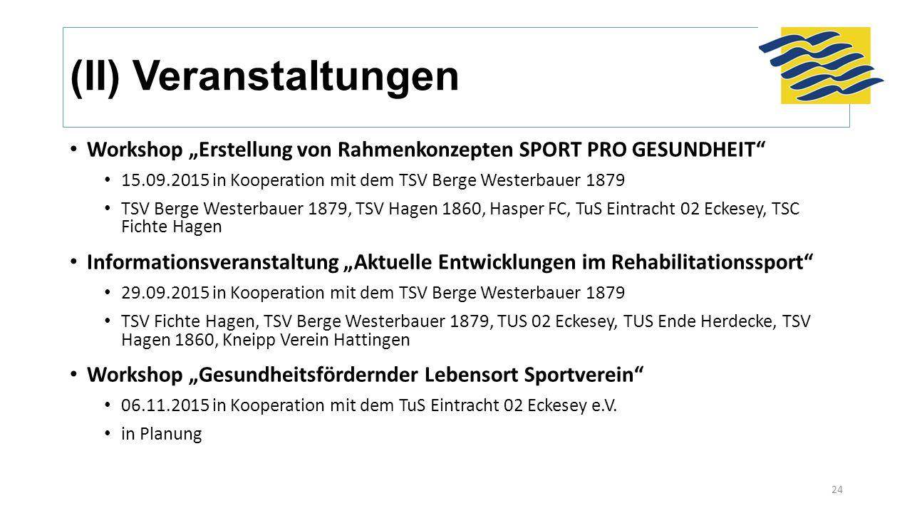 """(II) Veranstaltungen Workshop """"Erstellung von Rahmenkonzepten SPORT PRO GESUNDHEIT"""" 15.09.2015 in Kooperation mit dem TSV Berge Westerbauer 1879 TSV B"""