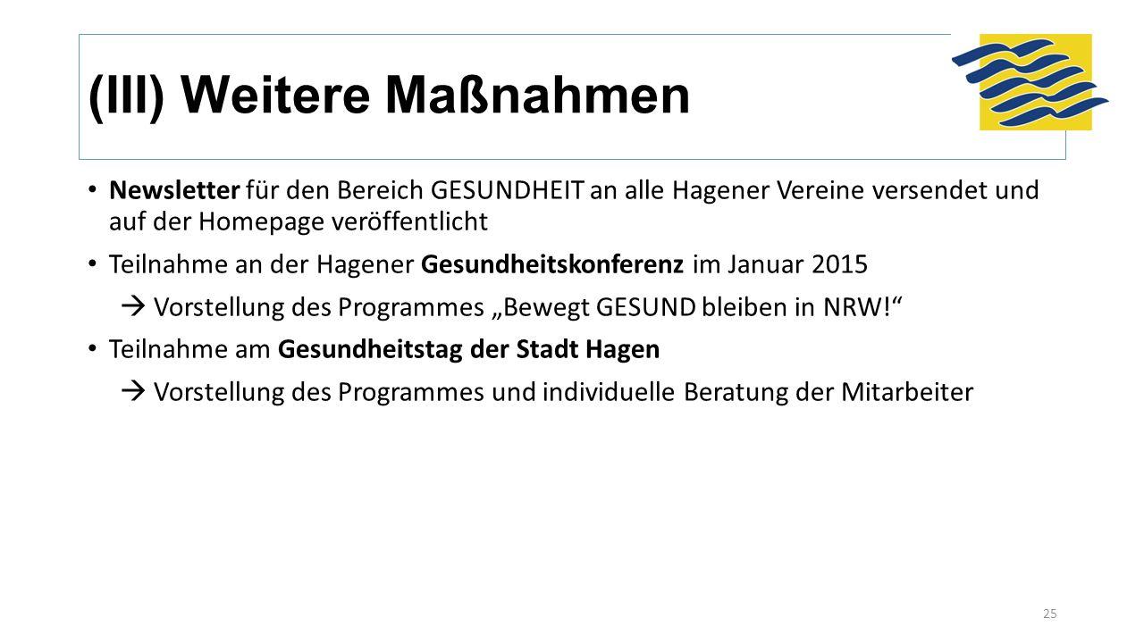 (III) Weitere Maßnahmen Newsletter für den Bereich GESUNDHEIT an alle Hagener Vereine versendet und auf der Homepage veröffentlicht Teilnahme an der H