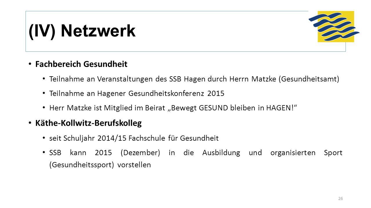 (IV) Netzwerk Fachbereich Gesundheit Teilnahme an Veranstaltungen des SSB Hagen durch Herrn Matzke (Gesundheitsamt) Teilnahme an Hagener Gesundheitsko