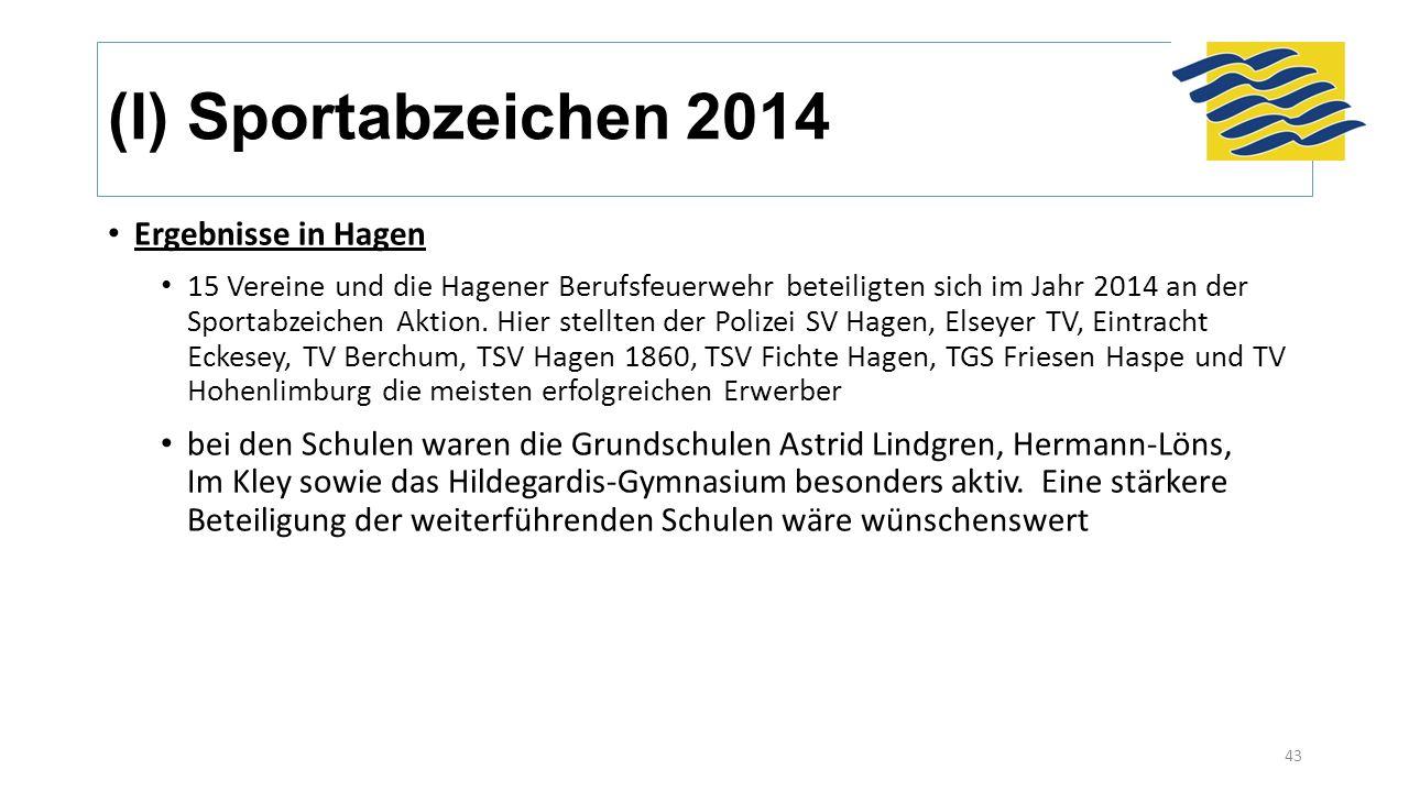 (I) Sportabzeichen 2014 Ergebnisse in Hagen 15 Vereine und die Hagener Berufsfeuerwehr beteiligten sich im Jahr 2014 an der Sportabzeichen Aktion. Hie