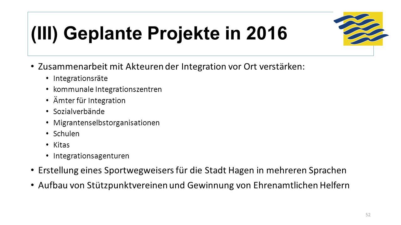(III) Geplante Projekte in 2016 Zusammenarbeit mit Akteuren der Integration vor Ort verstärken: Integrationsräte kommunale Integrationszentren Ämter f