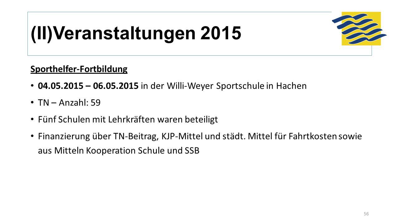 (II)Veranstaltungen 2015 Sporthelfer-Fortbildung 04.05.2015 – 06.05.2015 in der Willi-Weyer Sportschule in Hachen TN – Anzahl: 59 Fünf Schulen mit Leh