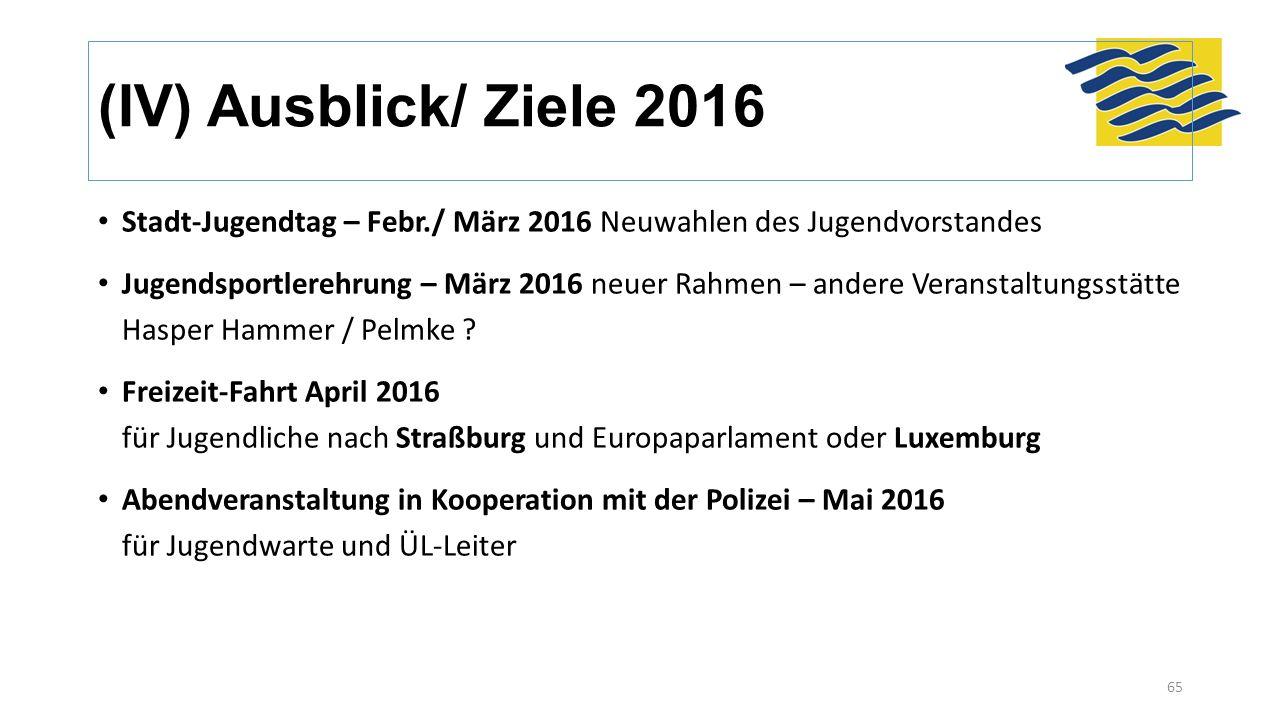 (IV) Ausblick/ Ziele 2016 Stadt-Jugendtag – Febr./ März 2016 Neuwahlen des Jugendvorstandes Jugendsportlerehrung – März 2016 neuer Rahmen – andere Veranstaltungsstätte Hasper Hammer / Pelmke .