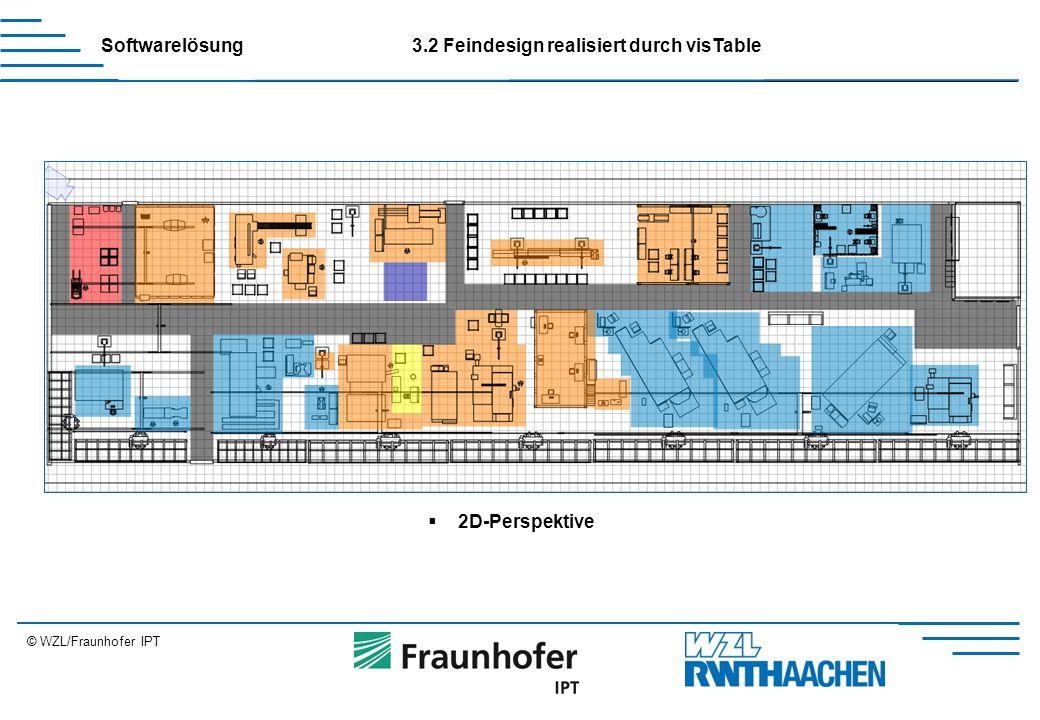 © WZL/Fraunhofer IPT Erweiterung Softwarelösung3.2 Feindesign realisiert durch visTable  2D-Perspektive