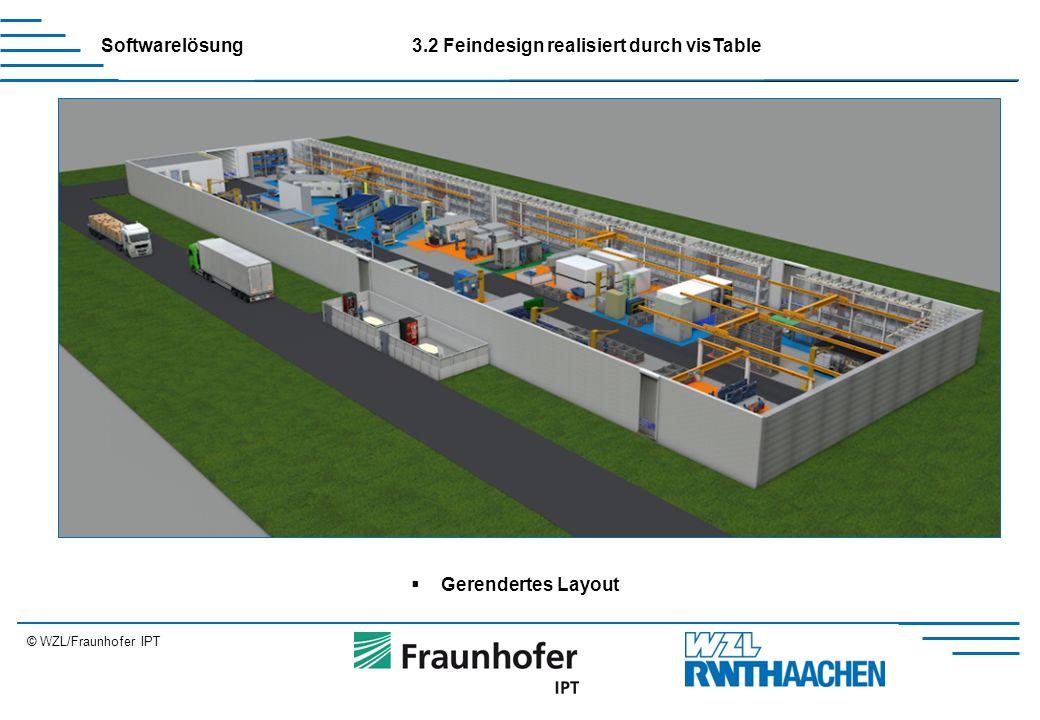 © WZL/Fraunhofer IPT Erweiterung Softwarelösung3.2 Feindesign realisiert durch visTable  Gerendertes Layout