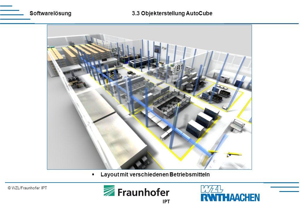 © WZL/Fraunhofer IPT Erweiterung Softwarelösung3.3 Objekterstellung AutoCube  Layout mit verschiedenen Betriebsmitteln