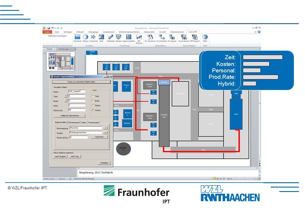 © WZL/Fraunhofer IPT Erweiterung Zeit: Kosten: Personal: Prod.Rate: Hybrid: