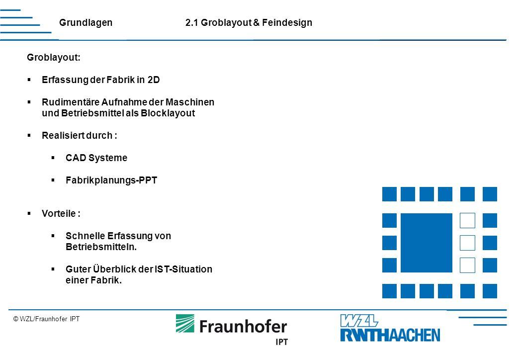 © WZL/Fraunhofer IPT Groblayout:  Erfassung der Fabrik in 2D  Rudimentäre Aufnahme der Maschinen und Betriebsmittel als Blocklayout  Realisiert durch :  CAD Systeme  Fabrikplanungs-PPT  Vorteile :  Schnelle Erfassung von Betriebsmitteln.