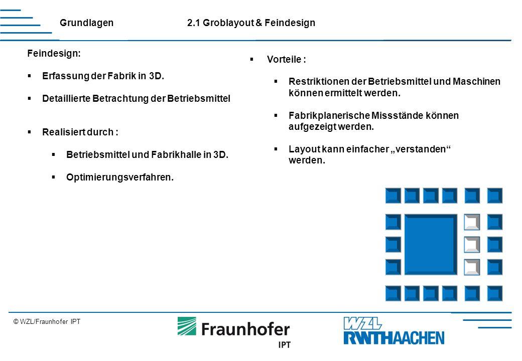 © WZL/Fraunhofer IPT Feindesign:  Erfassung der Fabrik in 3D.