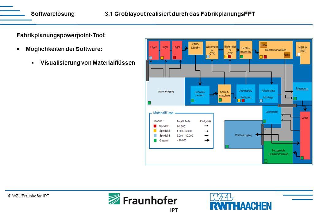 © WZL/Fraunhofer IPT Fabrikplanungspowerpoint-Tool:  Möglichkeiten der Software:  Visualisierung von Materialflüssen Erweiterung Softwarelösung3.1 Groblayout realisiert durch das FabrikplanungsPPT