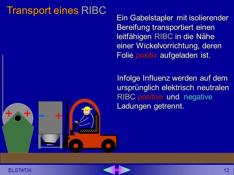 11 ELSTATIK Praxisbeispiel für Influenz Die folgende Bildsequenz zeigt, wie es beim Transportieren eines RIBC (Blechcontainer) infolge Influenzaufladung in einem explosionsgefährdeten Betrieb zu einer Zündung gekommen ist.