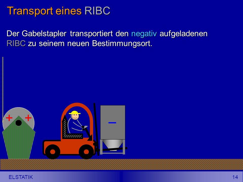 13 ELSTATIK - + + Beim Absetzen wird der RIBC geerdet, die abgedrängte positive Ladung fließt zur Erde. Weil der RIBC an einen falschen Ort geliefert