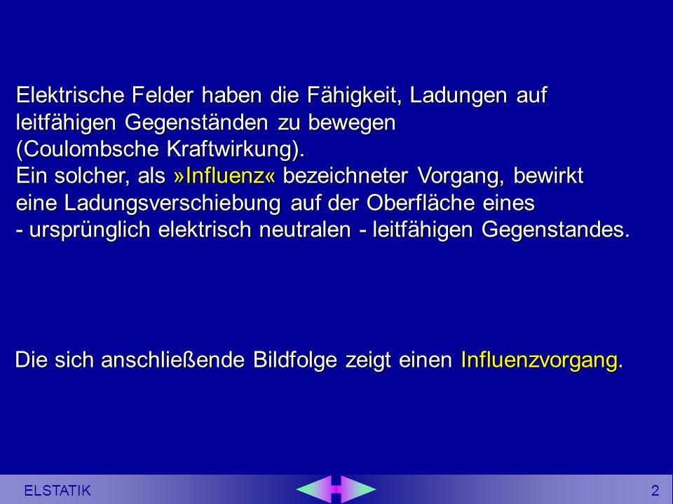 1 ELSTATIK Günter & Sylvia Lüttgens Nach Erscheinen dieses Zeichens mit Cursortaste vorwärts oder rückwärts klicken.