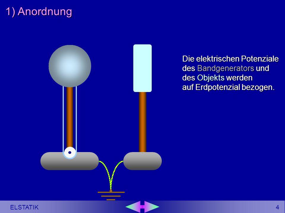 3 ELSTATIK Versuchsgeräte Bandgenerator zur Erzeugung des elektrischen Feldes Leitfähiges Objekt auf isolierendem Stab