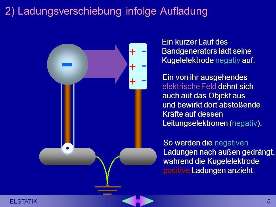 4 ELSTATIK 1) Anordnung Die elektrischen Potenziale des Bandgenerators und des Objekts werden auf Erdpotenzial bezogen.