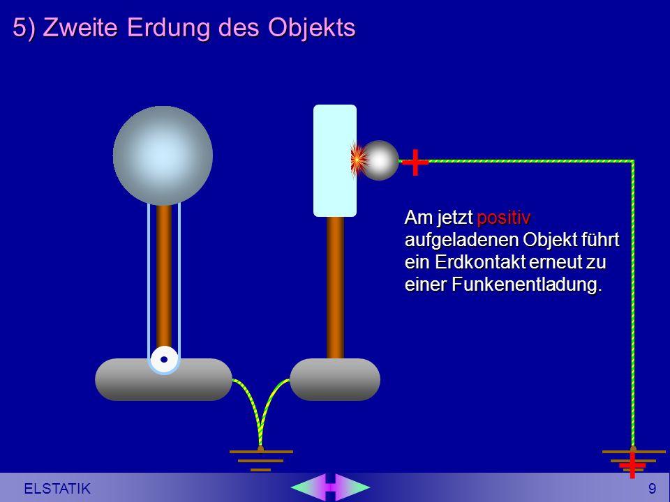 8 ELSTATIK - 4) Erdung der Kugel des Bandgenerators ++++++ Bei einer anschließenden Erdung der Kugel des Bandgenerators wird auch deren negative Ladung in einer Funkenentladung zur Erde abgeleitet.