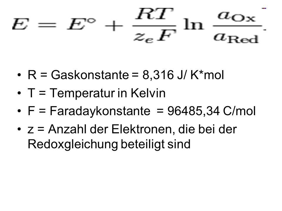 R = Gaskonstante = 8,316 J/ K*mol T = Temperatur in Kelvin F = Faradaykonstante = 96485,34 C/mol z = Anzahl der Elektronen, die bei der Redoxgleichung beteiligt sind