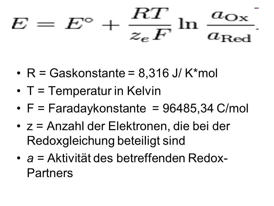 R = Gaskonstante = 8,316 J/ K*mol T = Temperatur in Kelvin F = Faradaykonstante = 96485,34 C/mol z = Anzahl der Elektronen, die bei der Redoxgleichung beteiligt sind a = Aktivität des betreffenden Redox- Partners