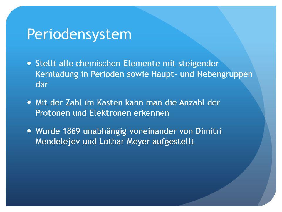 Elementarteilchen Neutronen können in Protonen und Elektronen zerfallen Bilanz der Ladungen stimmt nach wie vor dem Zerfall, also null, doch die Energie- und Impulsbilanzen stimmen nicht Aufgrund dessen sagte Wolfgang Pauli 1931 ein weiteres neutral geladenes Teilchen voraus, das Neutrino 1956 wurde es auch bewiesen Nach einiger Zeit wurden über 200 Elementarteilchen mit unterschiedlichen physikalischen Eigenschaften Sind aus Quarks aufgebaut