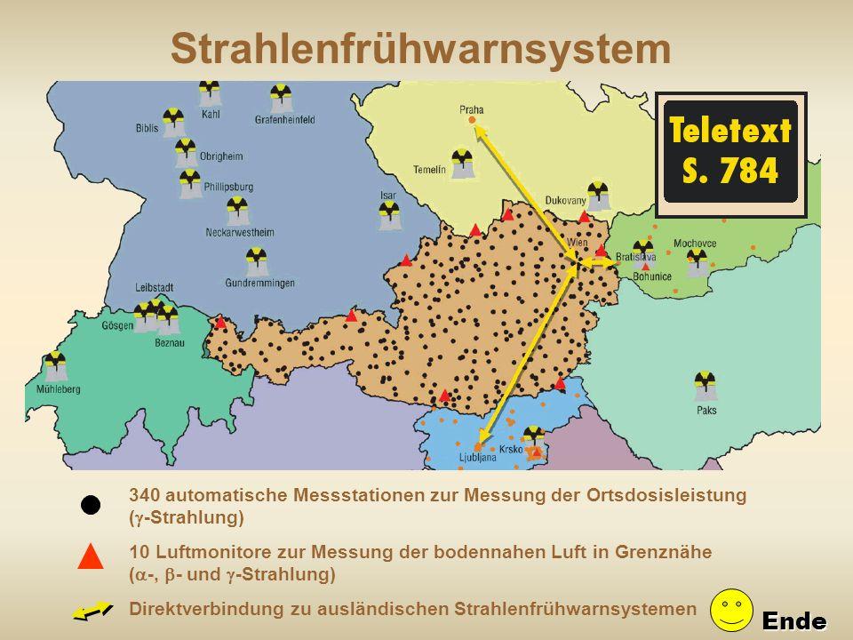 Strahlenbelastung in Österreich