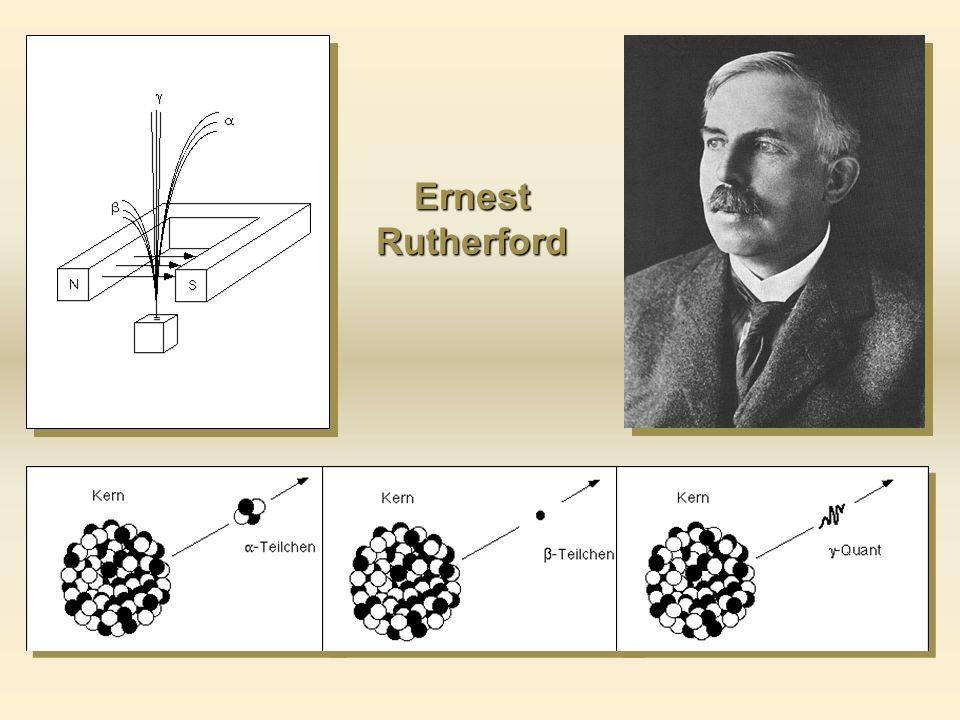 1898 Marie und Pierre Curie Polonium 84 Po Radium 88 Ra Marie und Pierre Curie