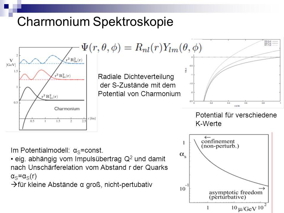 Charmonium Spektroskopie Radiale Dichteverteilung der S-Zustände mit dem Potential von Charmonium Im Potentialmodell: α S =const.