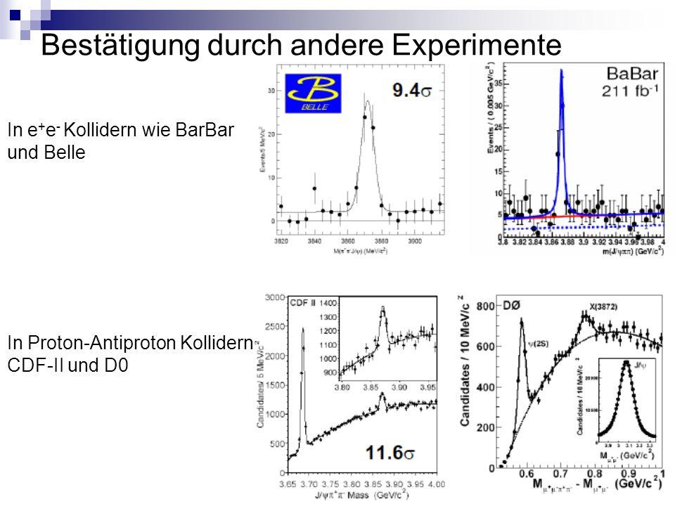 Bestätigung durch andere Experimente In e + e - Kollidern wie BarBar und Belle In Proton-Antiproton Kollidern CDF-II und D0