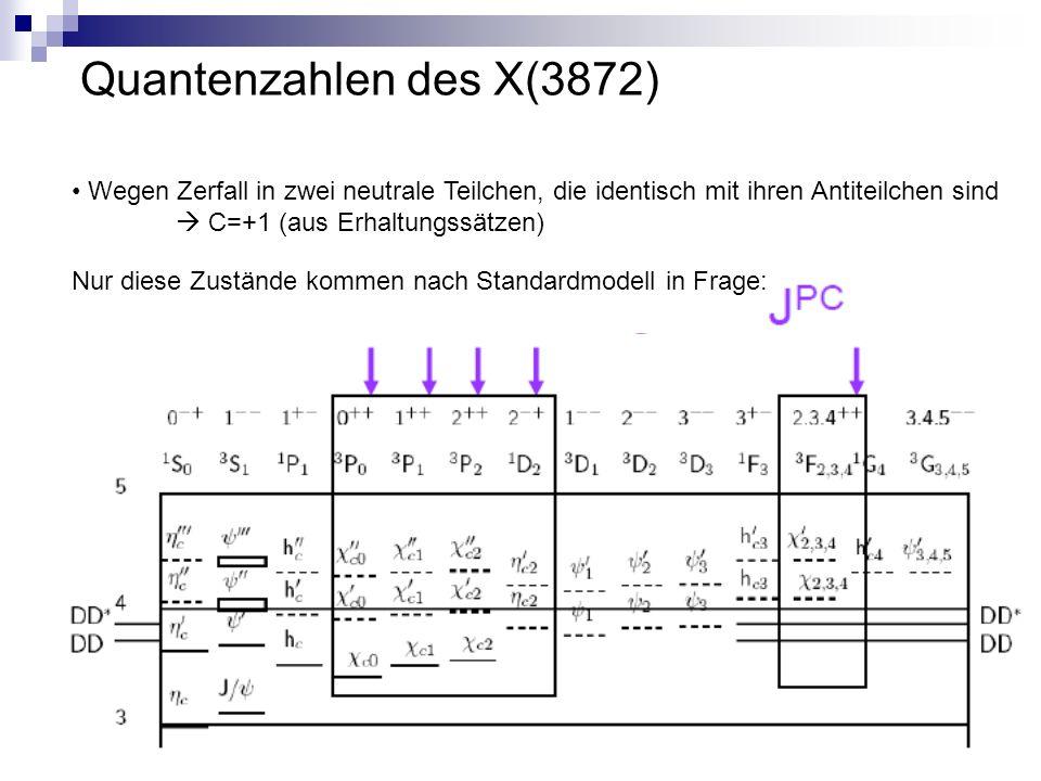 Quantenzahlen des X(3872) Wegen Zerfall in zwei neutrale Teilchen, die identisch mit ihren Antiteilchen sind  C=+1 (aus Erhaltungssätzen) Nur diese Zustände kommen nach Standardmodell in Frage:
