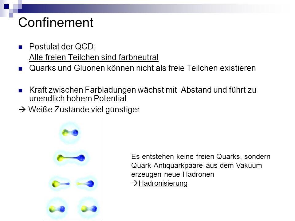 Confinement Postulat der QCD: Alle freien Teilchen sind farbneutral Quarks und Gluonen können nicht als freie Teilchen existieren Kraft zwischen Farbladungen wächst mit Abstand und führt zu unendlich hohem Potential  Weiße Zustände viel günstiger Es entstehen keine freien Quarks, sondern Quark-Antiquarkpaare aus dem Vakuum erzeugen neue Hadronen  Hadronisierung