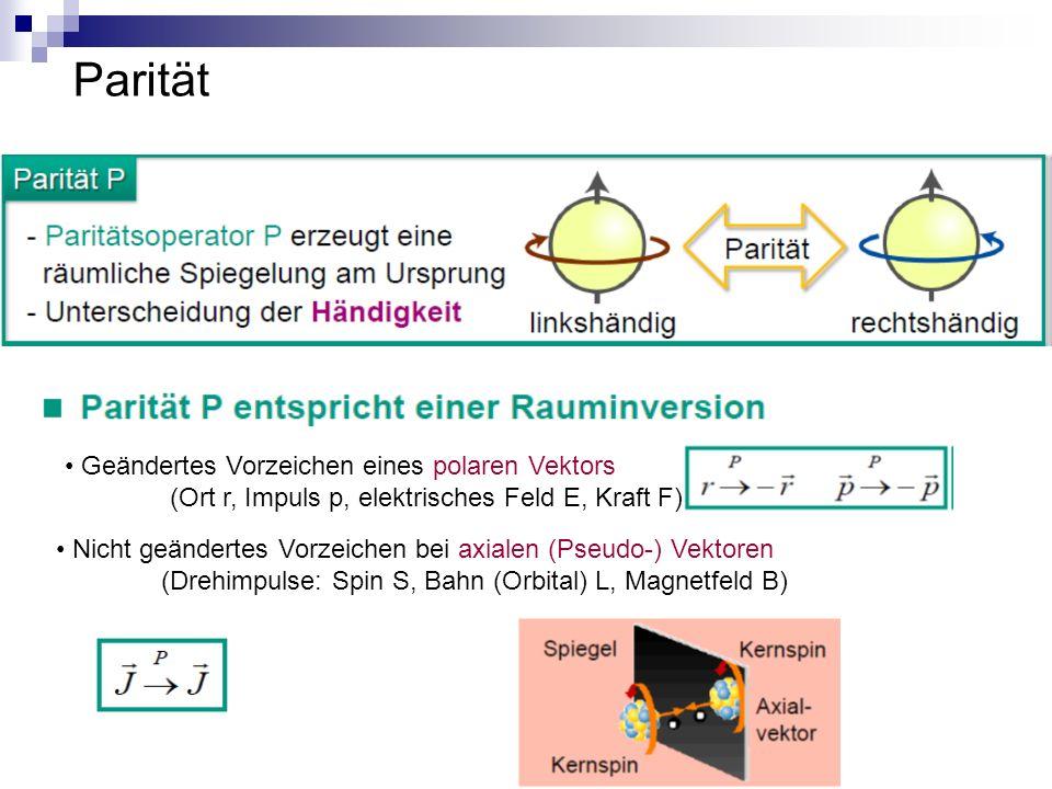 Parität Geändertes Vorzeichen eines polaren Vektors (Ort r, Impuls p, elektrisches Feld E, Kraft F) Nicht geändertes Vorzeichen bei axialen (Pseudo-) Vektoren (Drehimpulse: Spin S, Bahn (Orbital) L, Magnetfeld B)