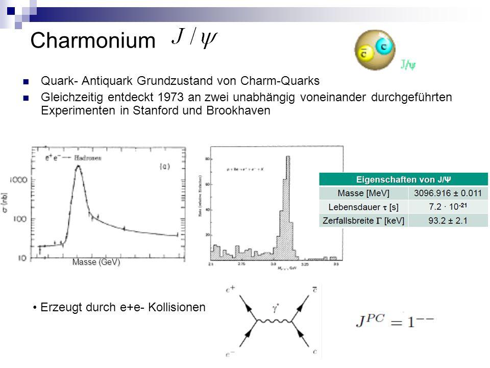Charmonium Quark- Antiquark Grundzustand von Charm-Quarks Gleichzeitig entdeckt 1973 an zwei unabhängig voneinander durchgeführten Experimenten in Stanford und Brookhaven Masse (GeV) Erzeugt durch e+e- Kollisionen