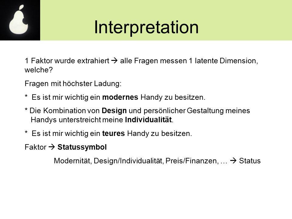 Interpretation 1 Faktor wurde extrahiert  alle Fragen messen 1 latente Dimension, welche? Fragen mit höchster Ladung: * Es ist mir wichtig ein modern