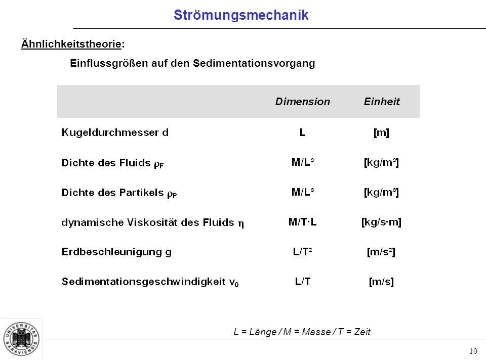 10 Ähnlichkeitstheorie: Einflussgrößen auf den Sedimentationsvorgang L = Länge / M = Masse / T = Zeit Strömungsmechanik