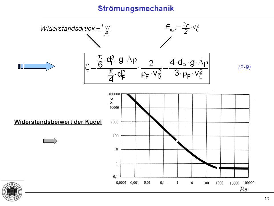 13 Widerstandsbeiwert der Kugel (2-9) Strömungsmechanik