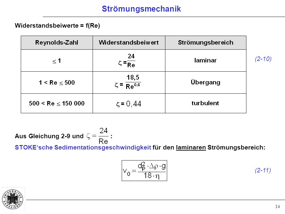 14 Widerstandsbeiwerte = f(Re) Aus Gleichung 2-9 und : STOKE'sche Sedimentationsgeschwindigkeit für den laminaren Strömungsbereich: (2-10) (2-11) Strömungsmechanik
