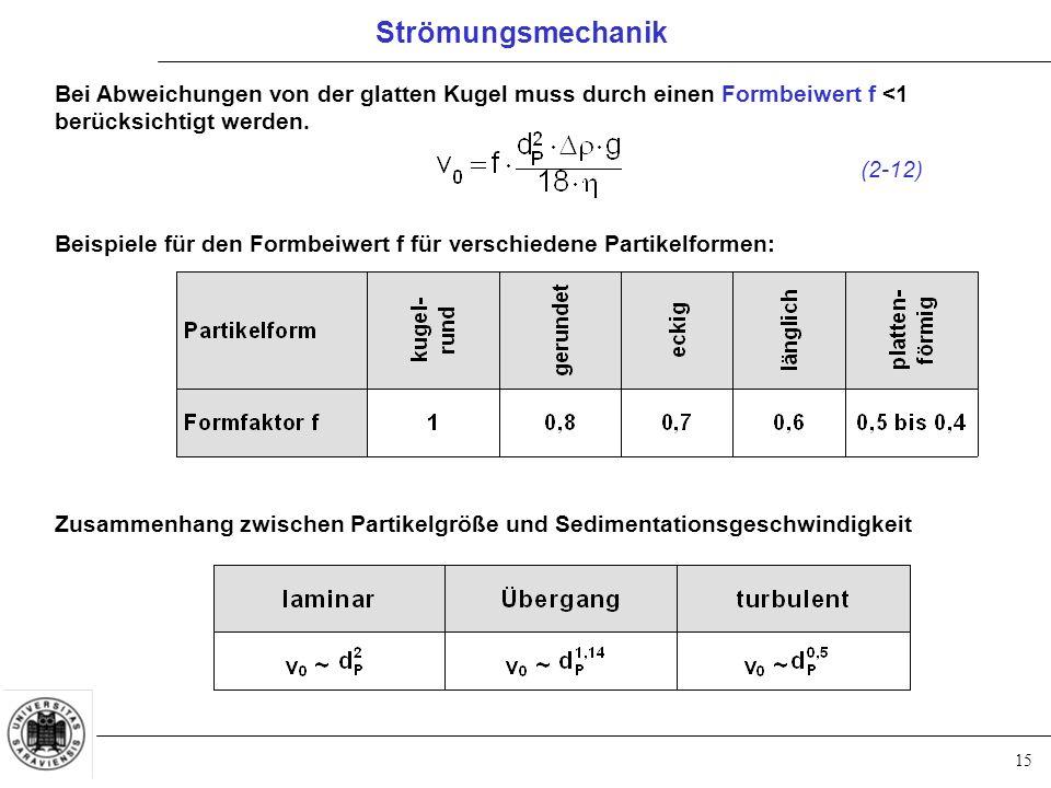 15 Bei Abweichungen von der glatten Kugel muss durch einen Formbeiwert f <1 berücksichtigt werden.