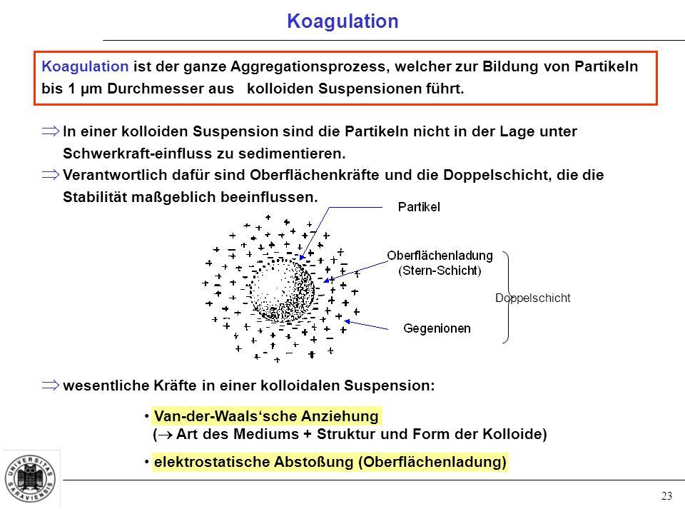 23 Koagulation ist der ganze Aggregationsprozess, welcher zur Bildung von Partikeln bis 1 µm Durchmesser aus kolloiden Suspensionen führt.