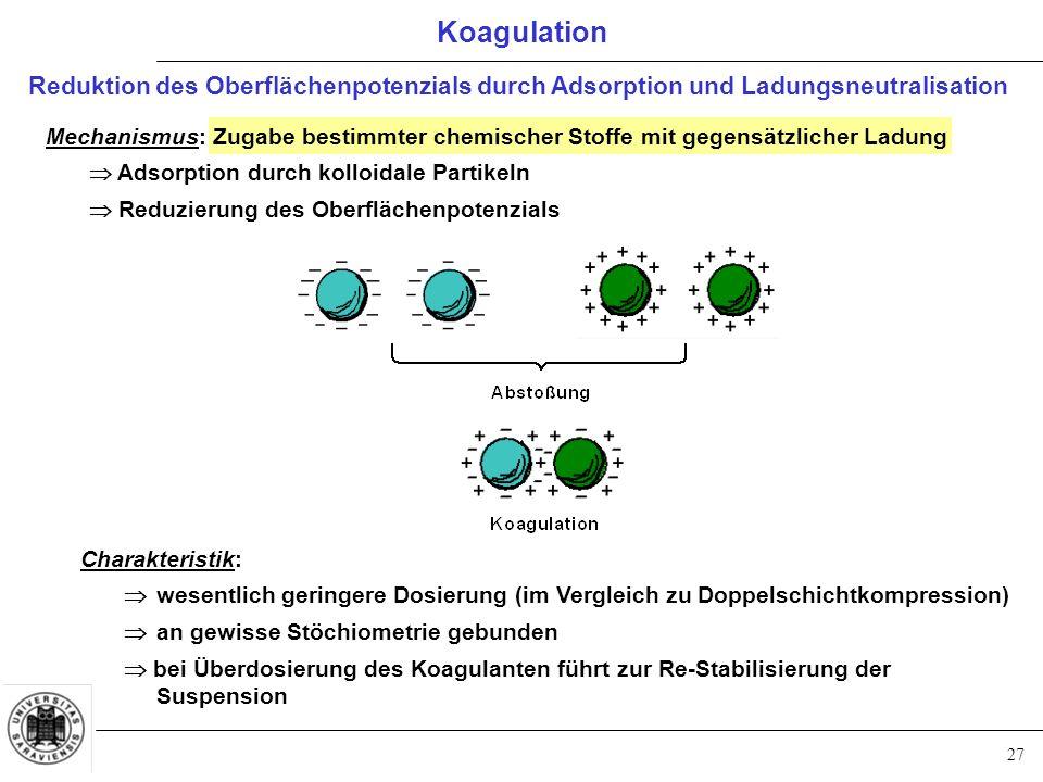27 Reduktion des Oberflächenpotenzials durch Adsorption und Ladungsneutralisation Mechanismus: Zugabe bestimmter chemischer Stoffe mit gegensätzlicher Ladung  Adsorption durch kolloidale Partikeln  Reduzierung des Oberflächenpotenzials Charakteristik:  wesentlich geringere Dosierung (im Vergleich zu Doppelschichtkompression)  an gewisse Stöchiometrie gebunden  bei Überdosierung des Koagulanten führt zur Re-Stabilisierung der Suspension Koagulation