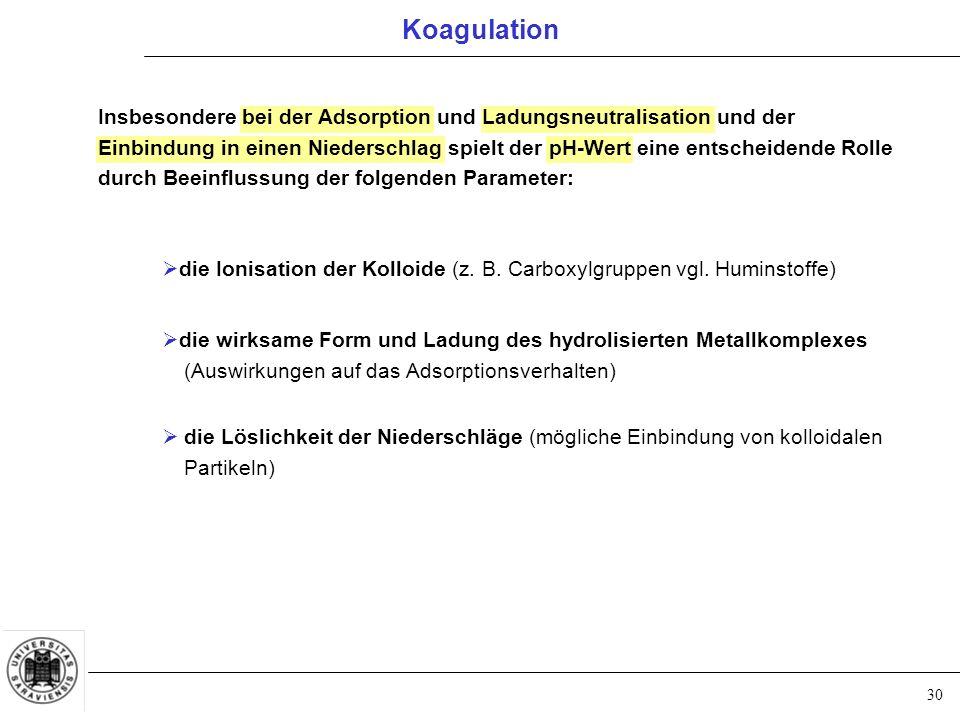 30 Insbesondere bei der Adsorption und Ladungsneutralisation und der Einbindung in einen Niederschlag spielt der pH-Wert eine entscheidende Rolle durch Beeinflussung der folgenden Parameter:  die Ionisation der Kolloide (z.