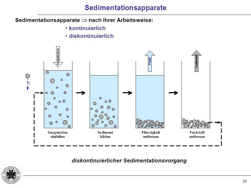 39 Sedimentationsapparate  nach ihrer Arbeitsweise: kontinuierlich diskontinuierlich diskontinuierlicher Sedimentationsvorgang Sedimentationsapparate