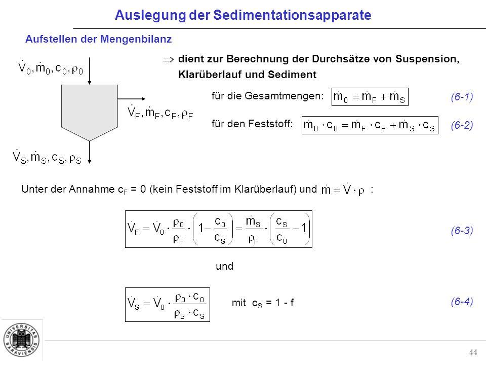 44 Auslegung der Sedimentationsapparate Aufstellen der Mengenbilanz  dient zur Berechnung der Durchsätze von Suspension, Klarüberlauf und Sediment für die Gesamtmengen: für den Feststoff: Unter der Annahme c F = 0 (kein Feststoff im Klarüberlauf) und : mit c S = 1 - f und (6-1) (6-2) (6-3) (6-4)