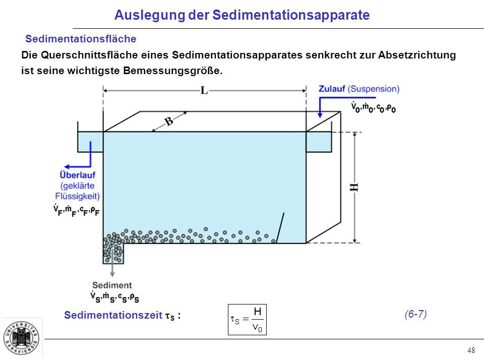 48 Sedimentationsfläche Die Querschnittsfläche eines Sedimentationsapparates senkrecht zur Absetzrichtung ist seine wichtigste Bemessungsgröße.