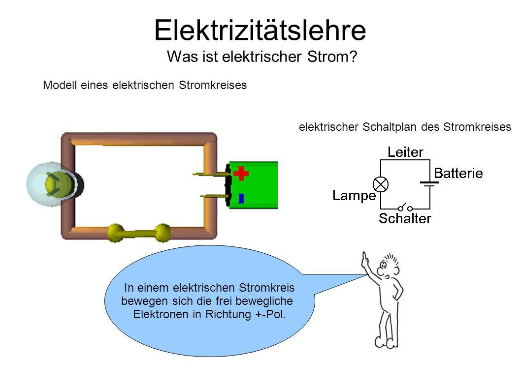 In einem elektrischen Stromkreis bewegen sich die frei bewegliche Elektronen in Richtung +-Pol.
