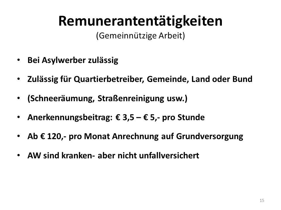 Remunerantentätigkeiten (Gemeinnützige Arbeit) Bei Asylwerber zulässig Zulässig für Quartierbetreiber, Gemeinde, Land oder Bund (Schneeräumung, Straße