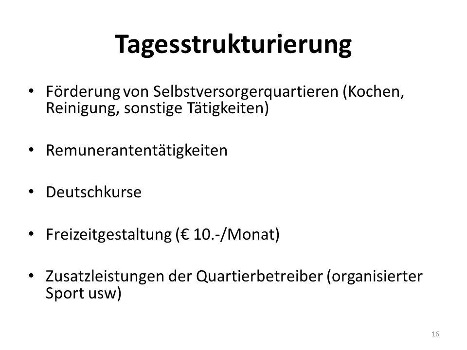 Tagesstrukturierung Förderung von Selbstversorgerquartieren (Kochen, Reinigung, sonstige Tätigkeiten) Remunerantentätigkeiten Deutschkurse Freizeitges