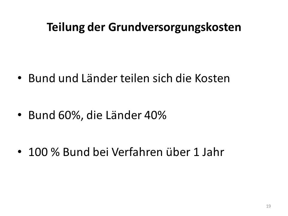 Teilung der Grundversorgungskosten Bund und Länder teilen sich die Kosten Bund 60%, die Länder 40% 100 % Bund bei Verfahren über 1 Jahr 19