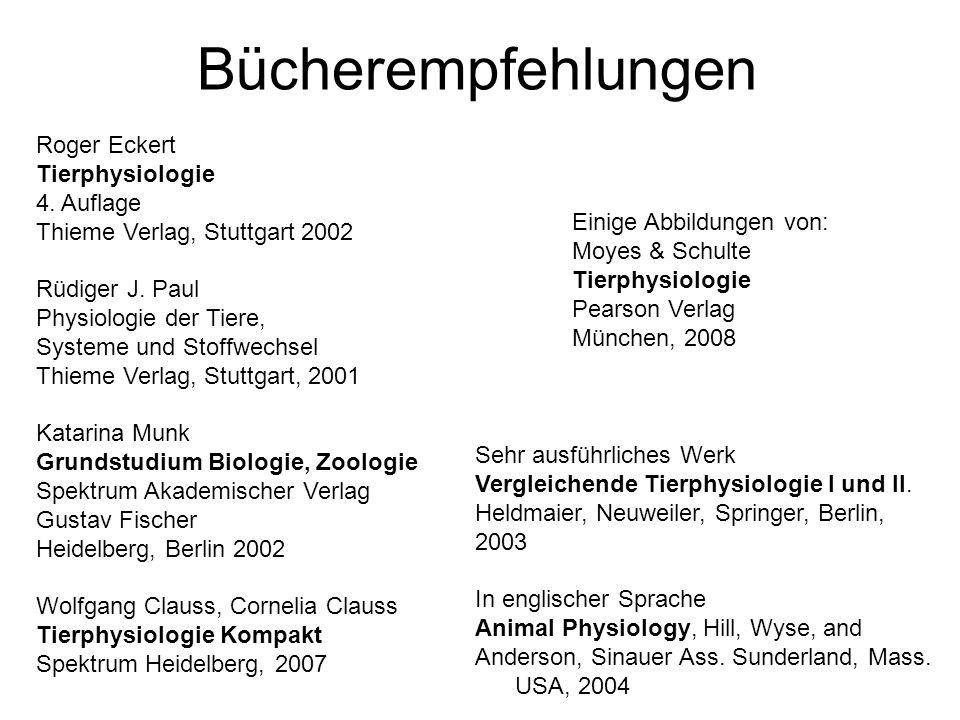 Wissenschafts-Podcasts Primärzeitschriften: Sekundärliteratur: Gesellschaften: Radio: